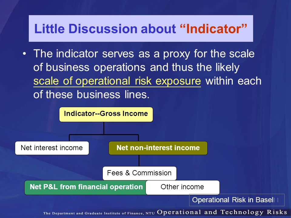 Little Discussion about Indicator