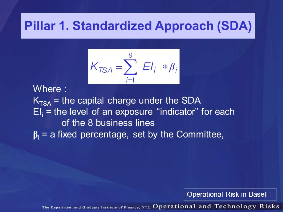 Pillar 1. Standardized Approach (SDA)