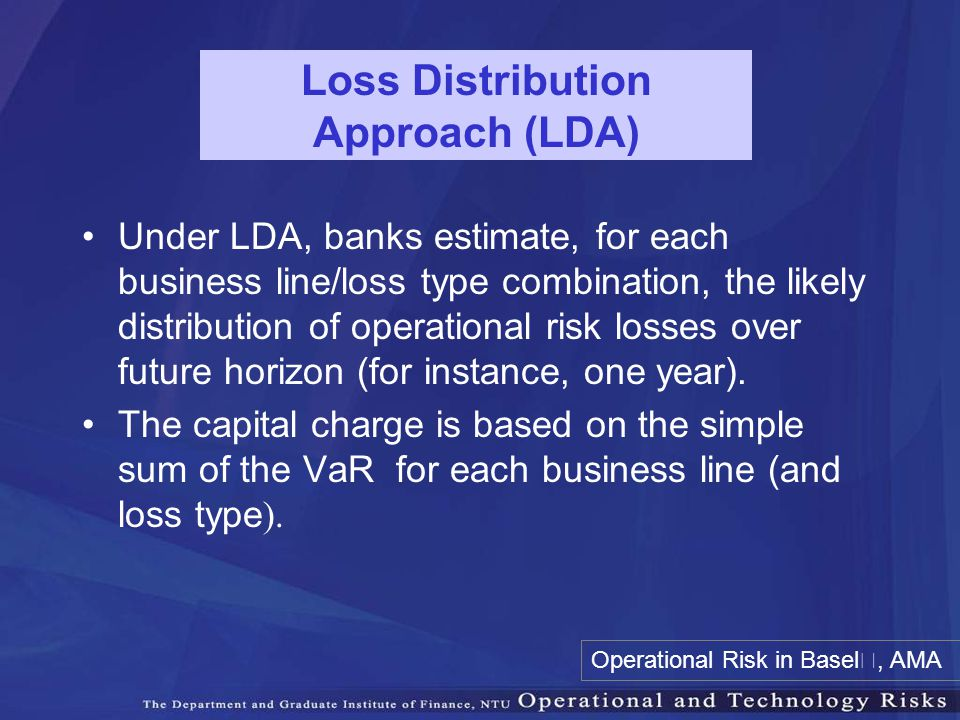 Loss Distribution Approach (LDA)