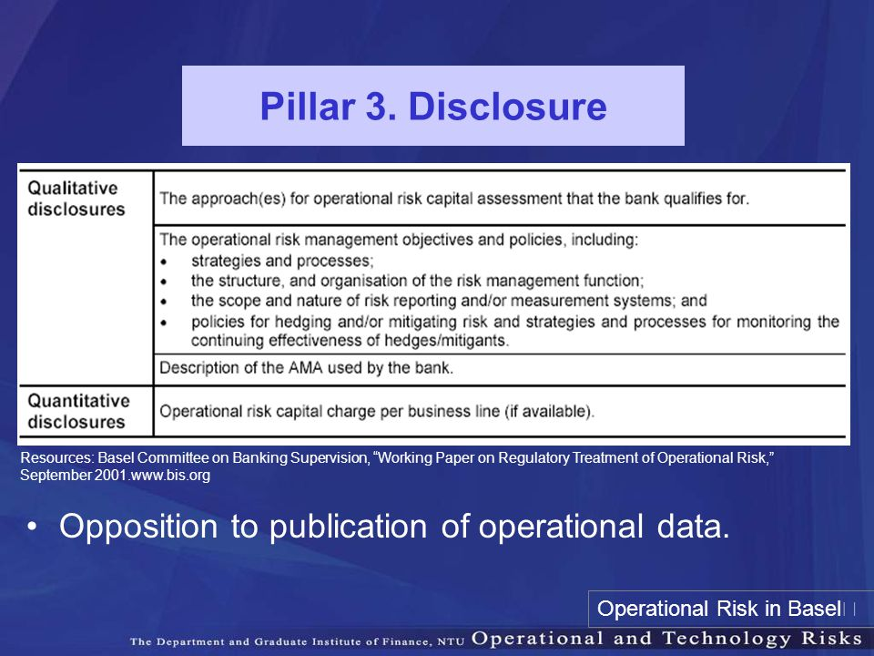 Pillar 3. Disclosure Opposition to publication of operational data.