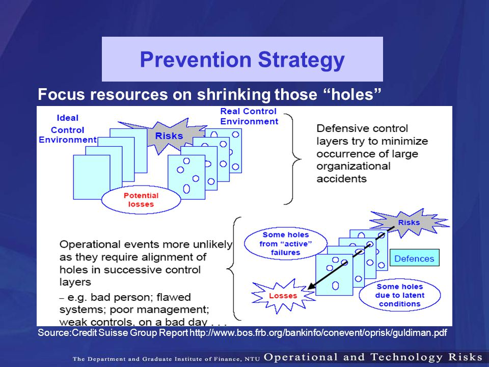 Prevention Strategy Focus resources on shrinking those holes