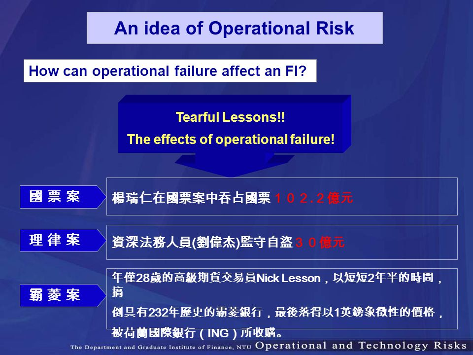 An idea of Operational Risk The effects of operational failure!