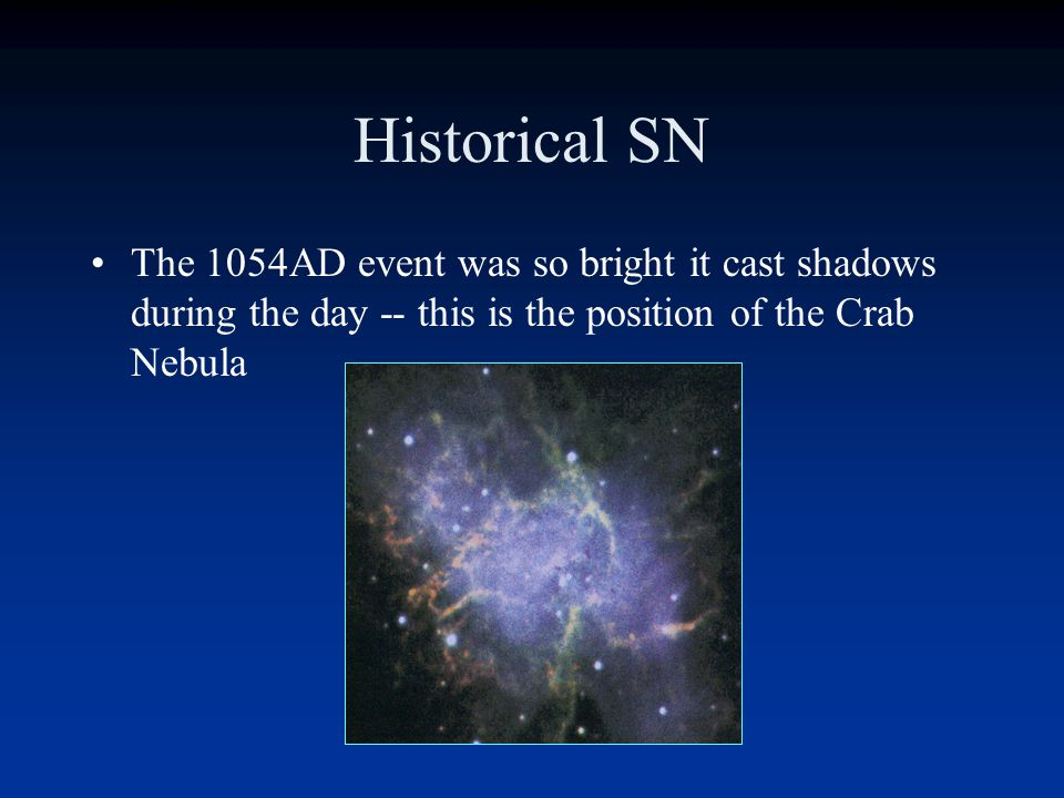 Historical SN The 1054AD event was so bright it cast shadows during the day -- this is the position of the Crab Nebula.