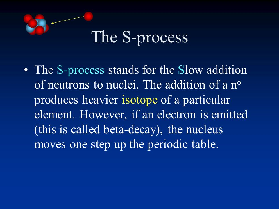 The S-process