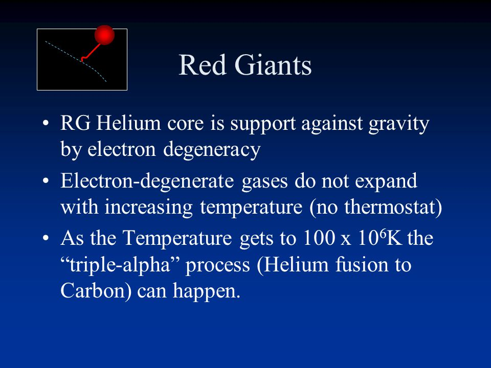 Red Giants RG Helium core is support against gravity by electron degeneracy.
