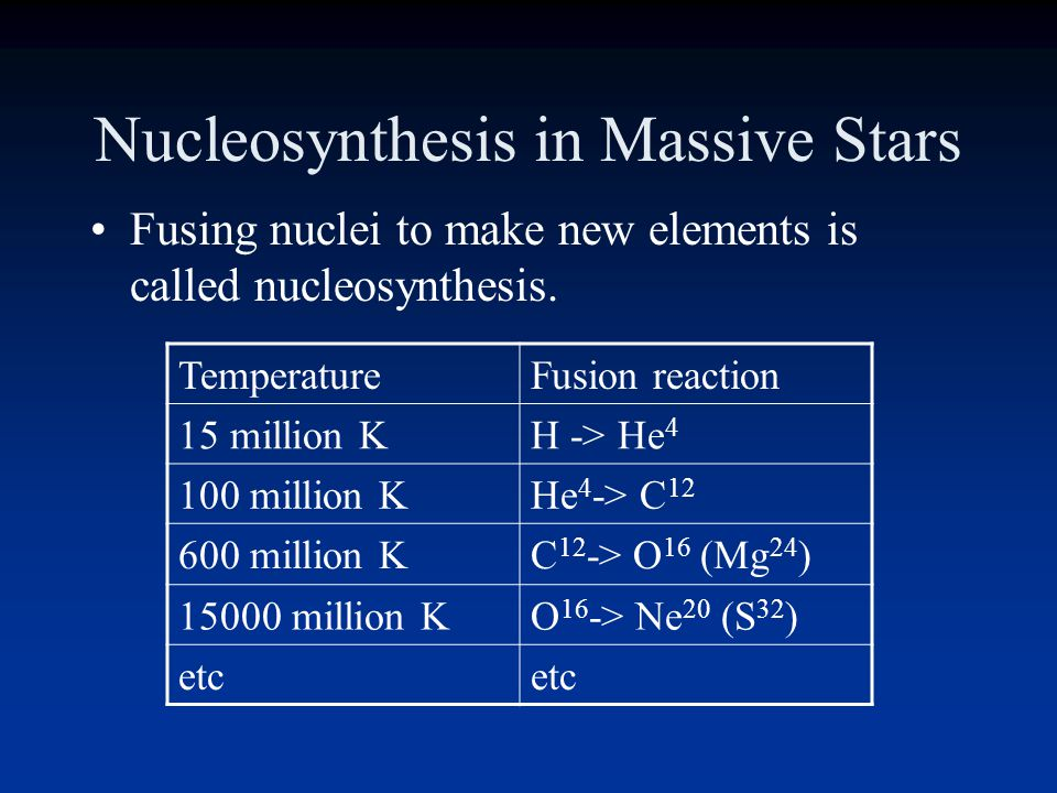 nucleosynthesis in stars Nucleosynthesis definition: the formation of heavier elements from lighter elements by nuclear fusion in stars | meaning, pronunciation, translations and examples.