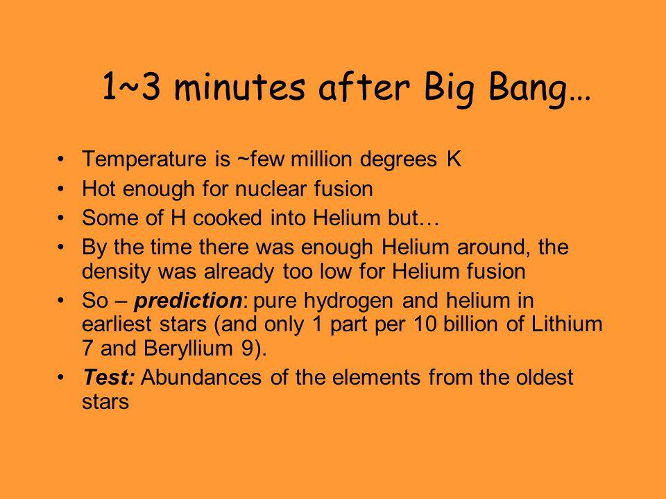 1~3 minutes after Big Bang…