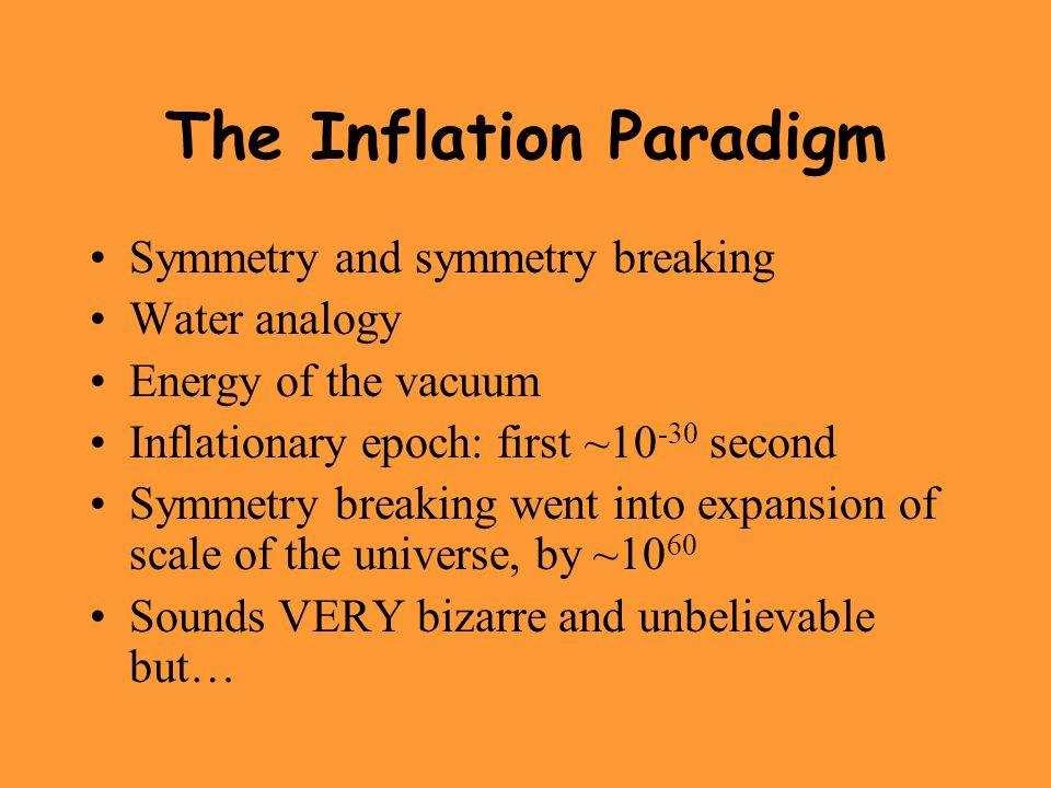 The Inflation Paradigm
