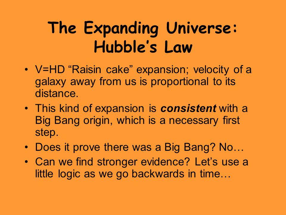 The Expanding Universe: Hubble's Law