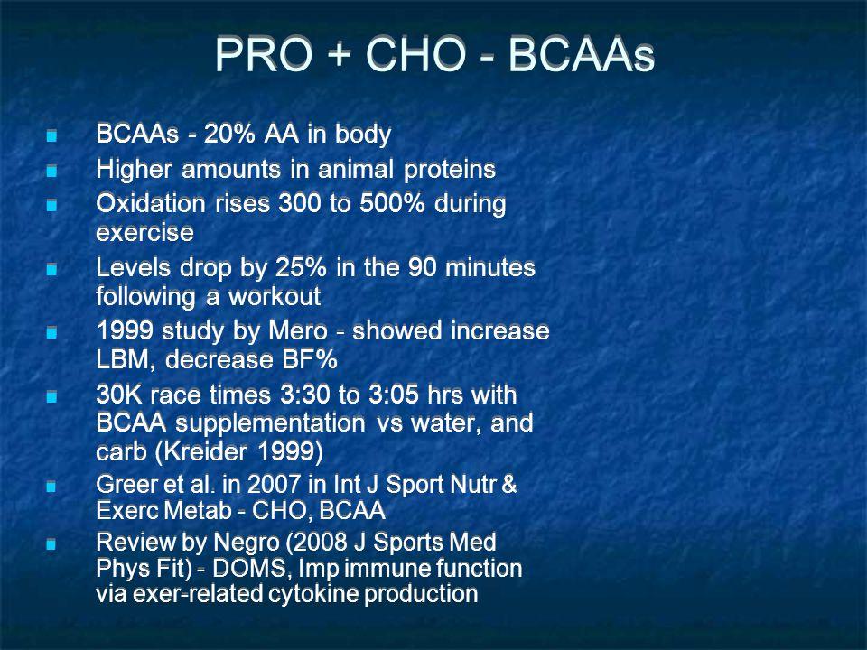 PRO + CHO - BCAAs BCAAs - 20% AA in body