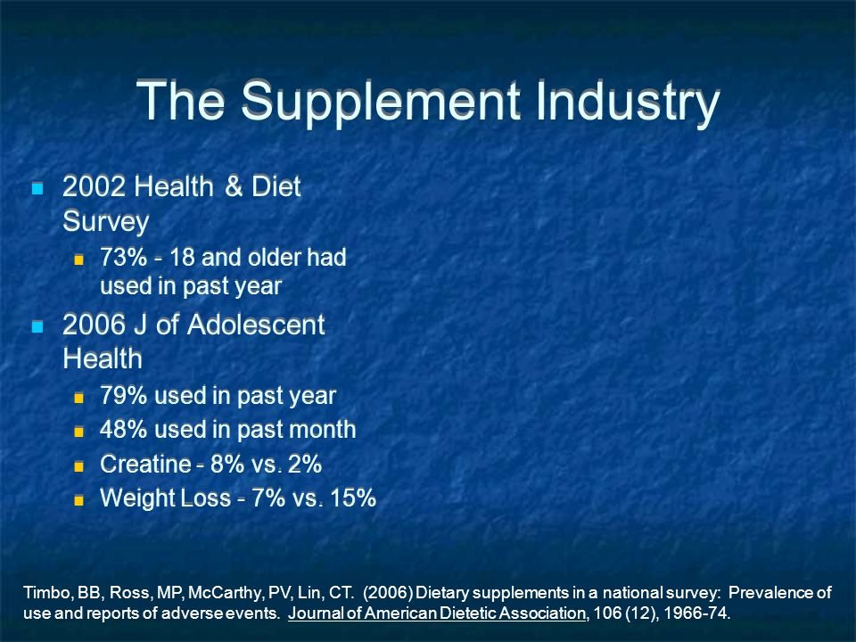 The Supplement Industry