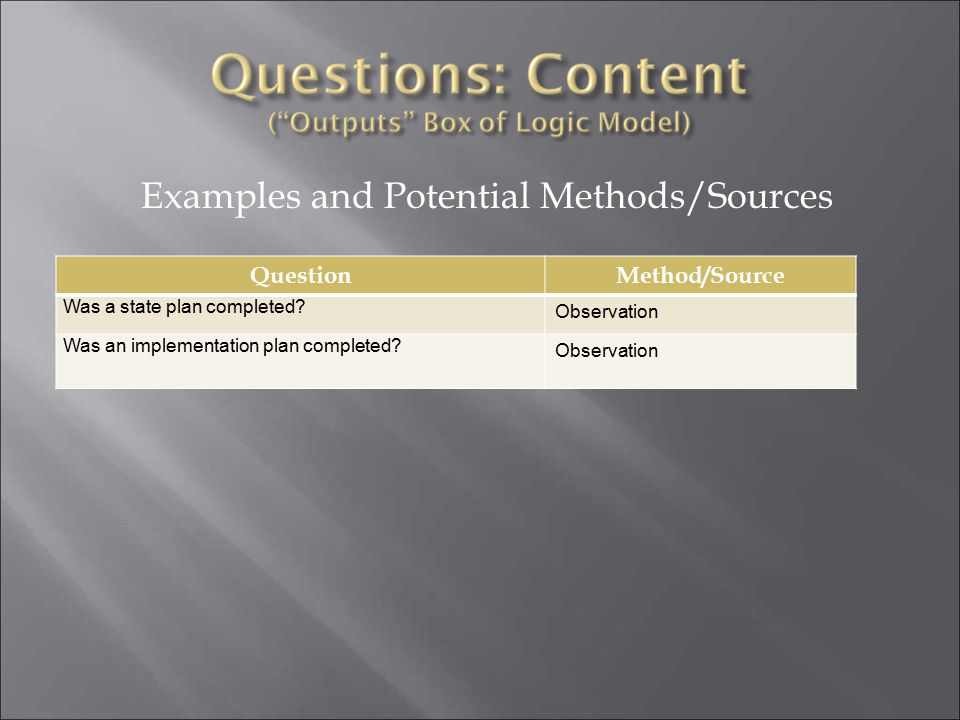 Examples and Potential Methods/Sources