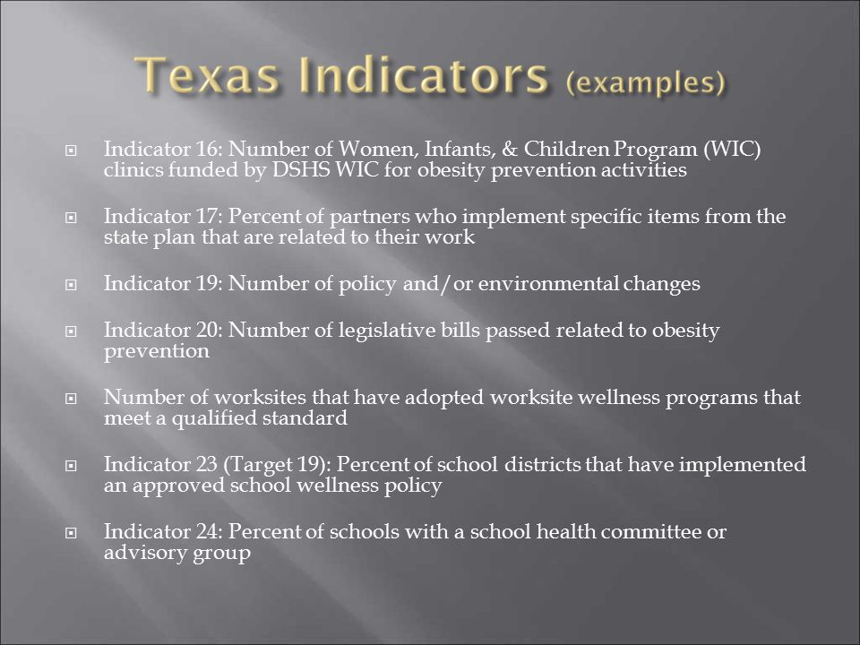 Indicator 16: Number of Women, Infants, & Children Program (WIC) clinics funded by DSHS WIC for obesity prevention activities