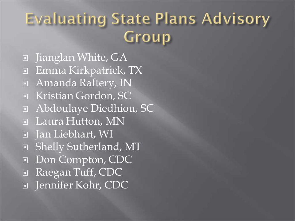 Jianglan White, GA Emma Kirkpatrick, TX. Amanda Raftery, IN. Kristian Gordon, SC. Abdoulaye Diedhiou, SC.