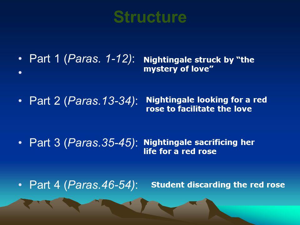 Structure Part 1 (Paras. 1-12): Part 2 (Paras.13-34):