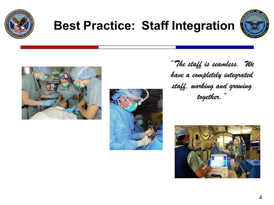 Best Practice: Staff Integration