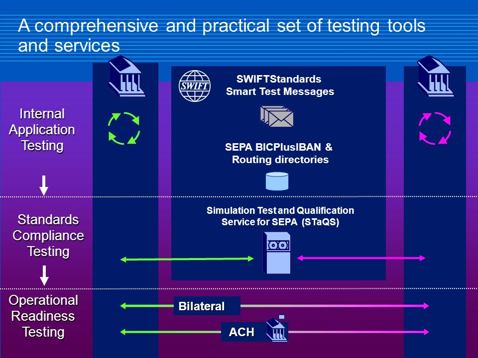 Simulation Test and Qualification Service for SEPA (STaQS)