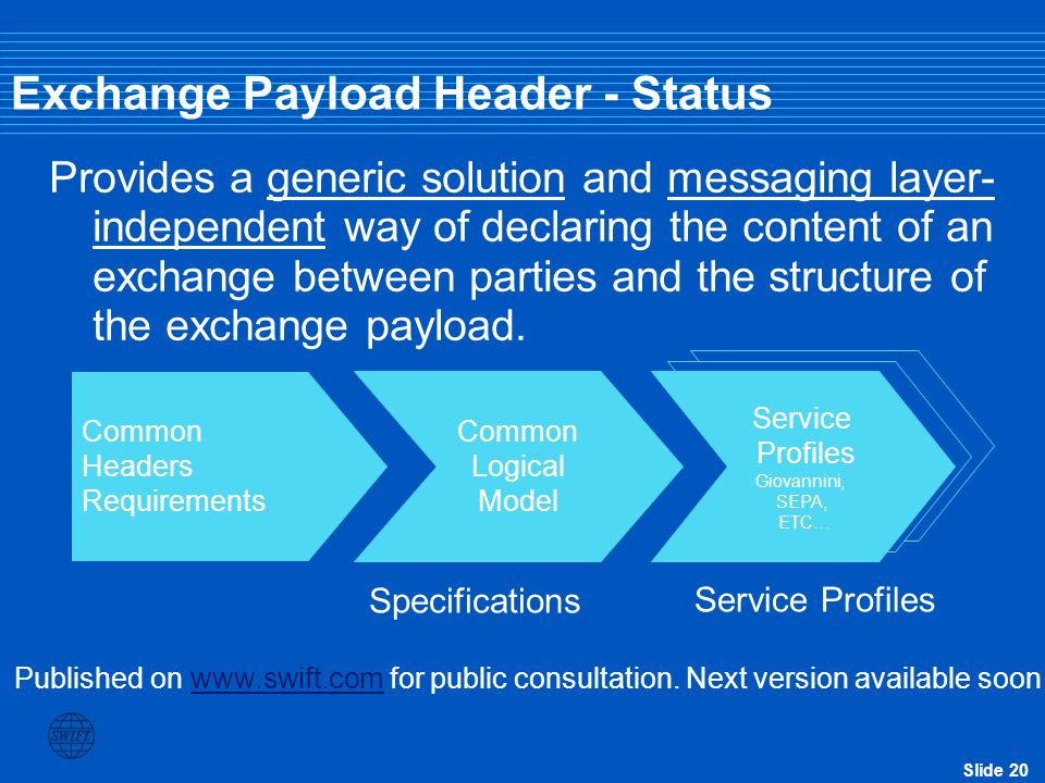 Exchange Payload Header - Status