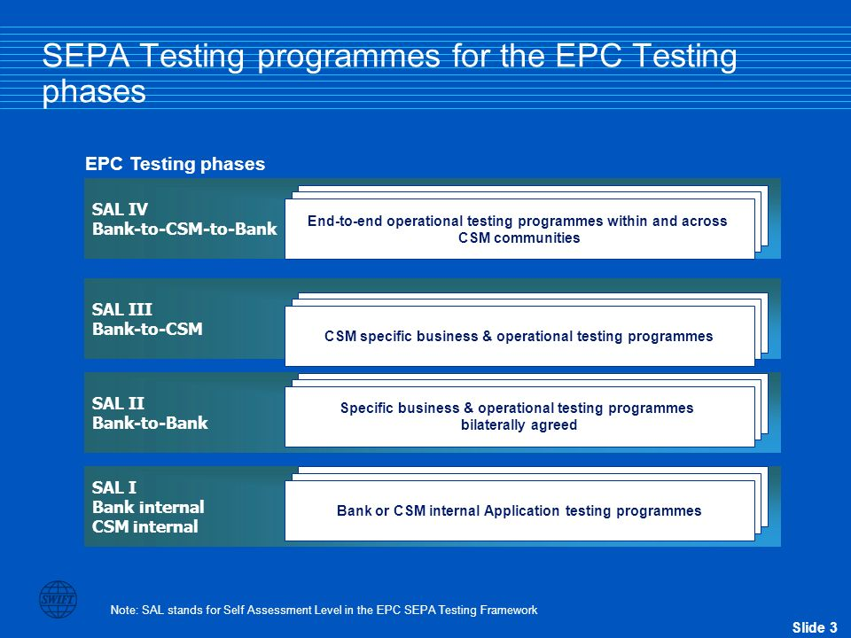 SEPA Testing programmes for the EPC Testing phases