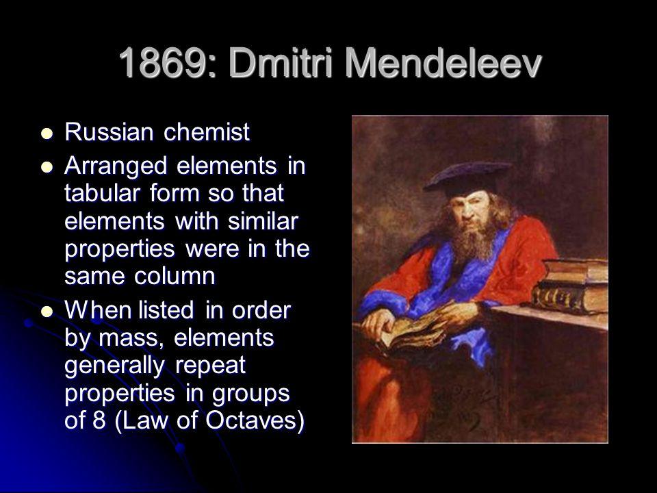 1869: Dmitri Mendeleev Russian chemist