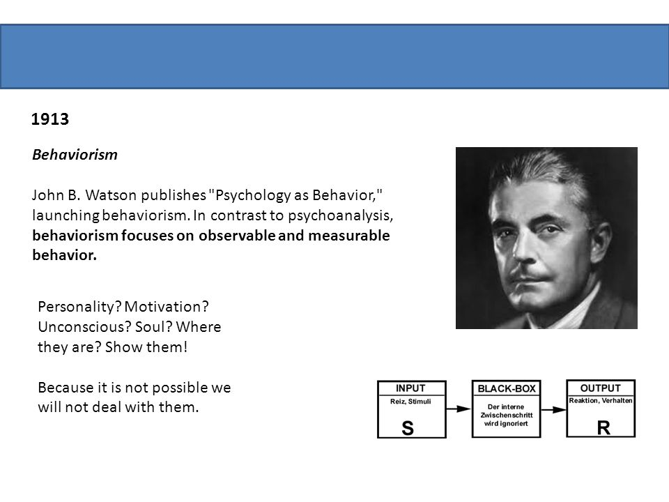 1913 Behaviorism.