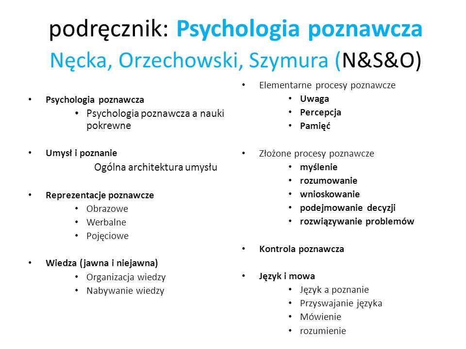 podręcznik: Psychologia poznawcza Nęcka, Orzechowski, Szymura (N&S&O)