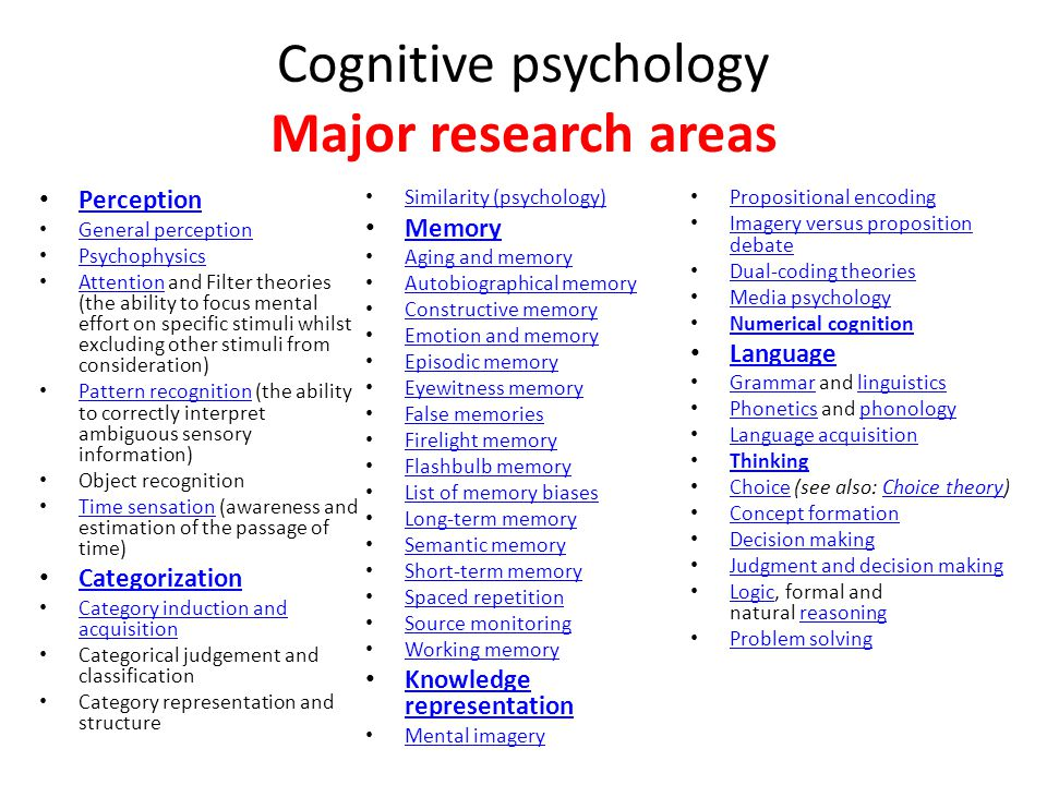 Cognitive psychology Major research areas