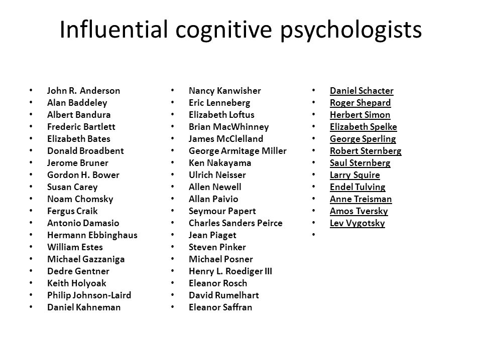 Influential cognitive psychologists