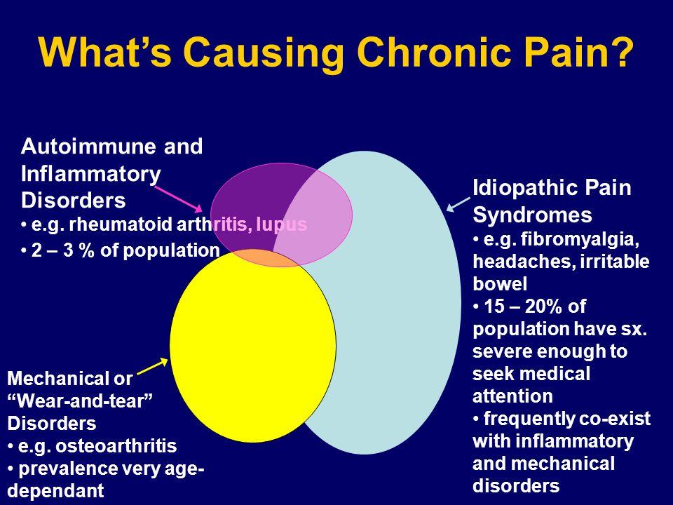 What's Causing Chronic Pain