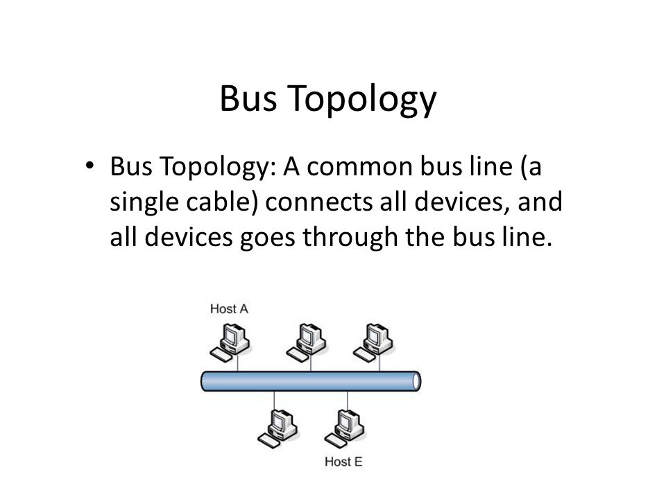 Bus Topology Bus Topology: A common bus line (a single cable) connects all devices, and all devices goes through the bus line.