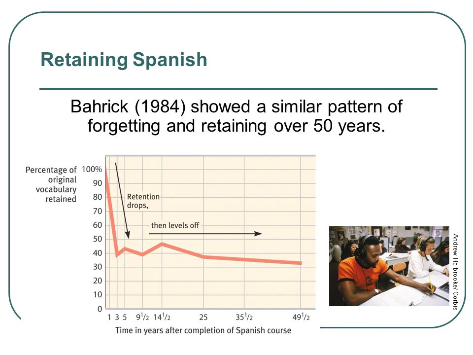 Retaining Spanish Bahrick (1984) showed a similar pattern of forgetting and retaining over 50 years.