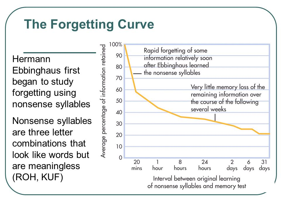 The Forgetting Curve Hermann Ebbinghaus first began to study forgetting using nonsense syllables.