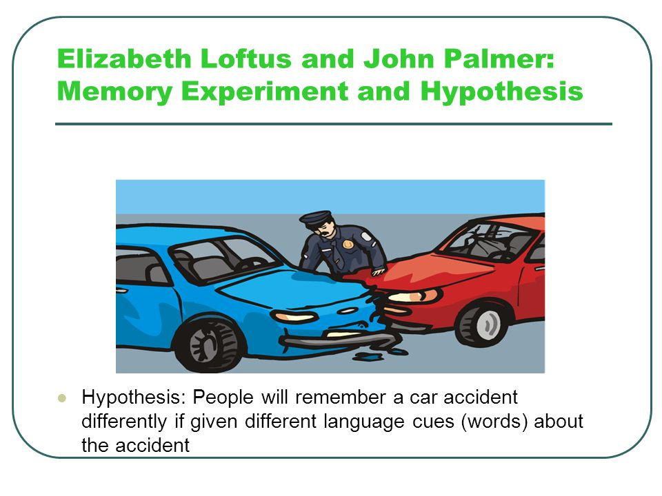 Elizabeth Loftus and John Palmer: Memory Experiment and Hypothesis