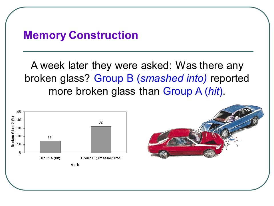Memory Construction A week later they were asked: Was there any broken glass.