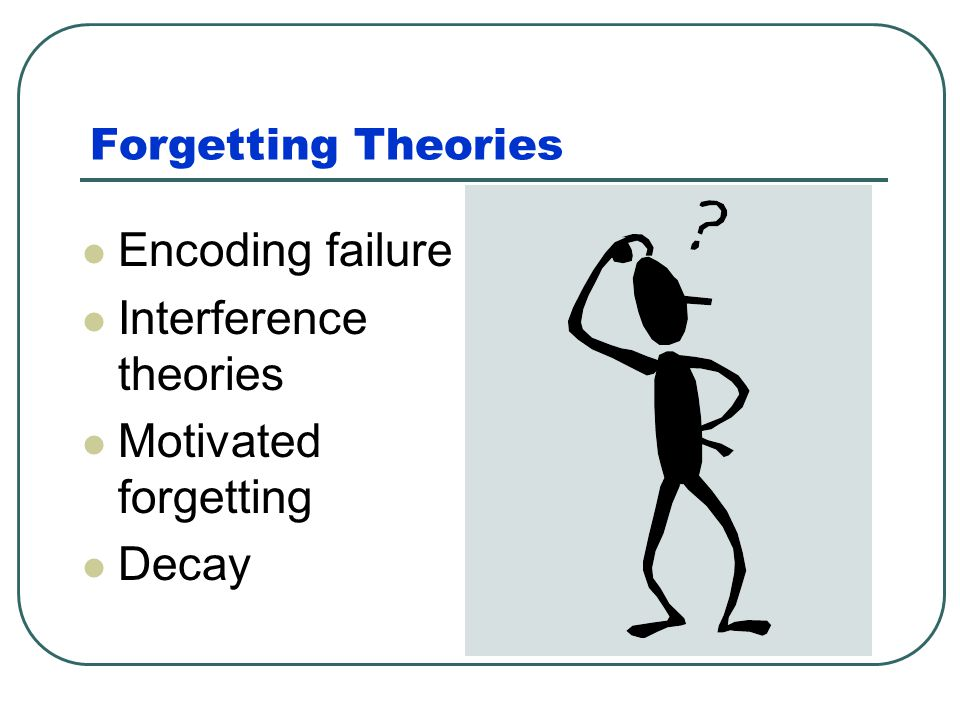 Interference theories Motivated forgetting Decay