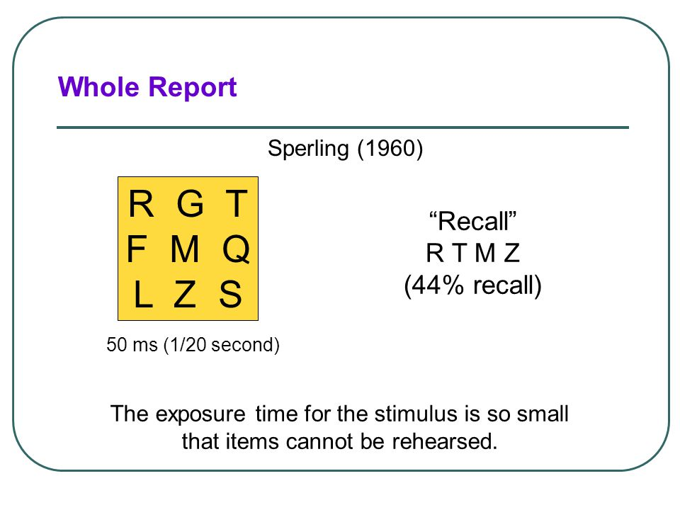 R G T F M Q L Z S Whole Report Recall R T M Z (44% recall)