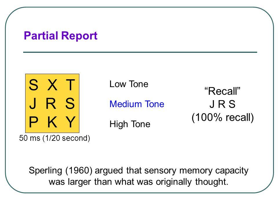 S X T J R S P K Y Partial Report Recall J R S (100% recall) Low Tone
