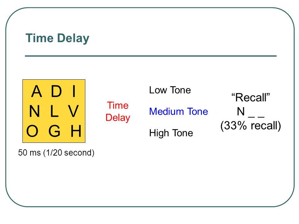 A D I N L V O G H Time Delay Recall N _ _ (33% recall) Low Tone