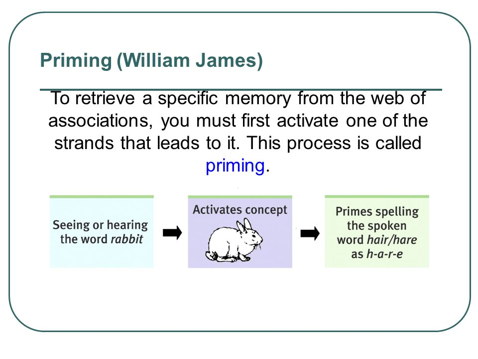 Priming (William James)