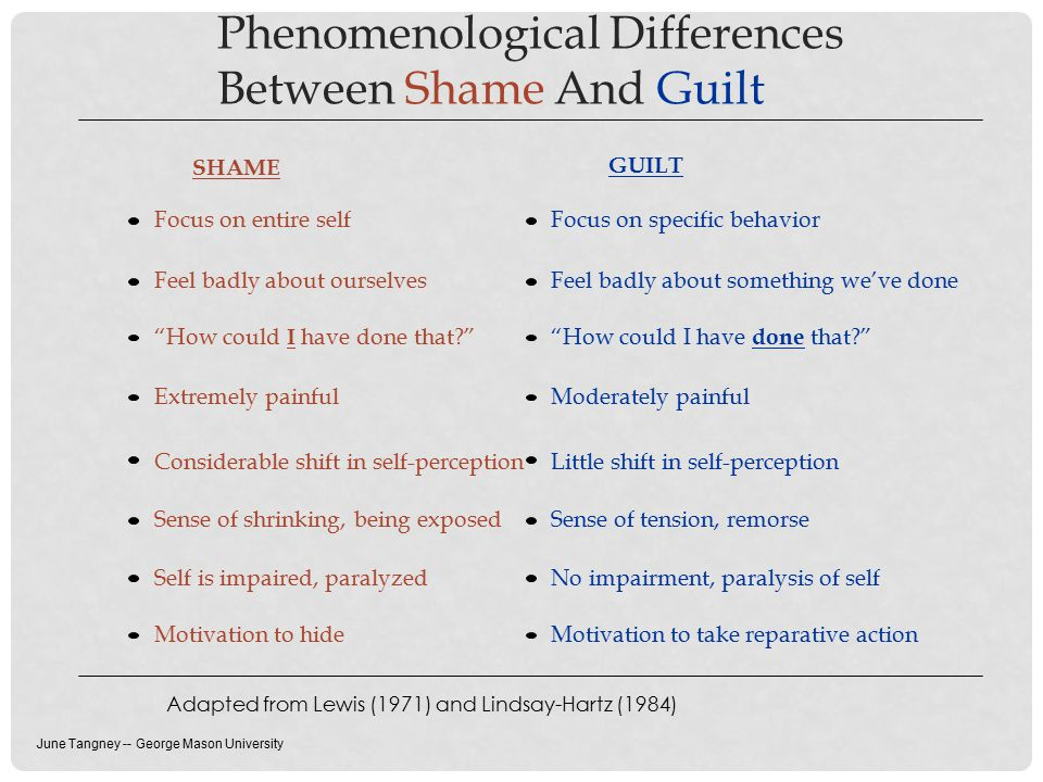 Phenomenological Differences Between Shame And Guilt