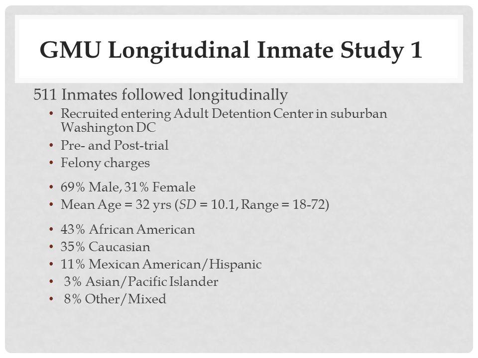 GMU Longitudinal Inmate Study 1