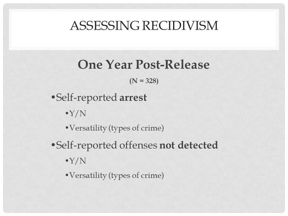 The GMU Jail Inmate Studies Assessing Recidivism