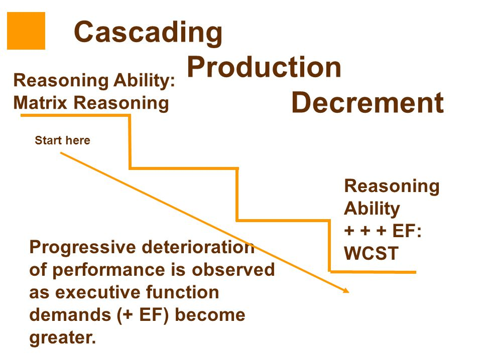 Cascading Production Decrement