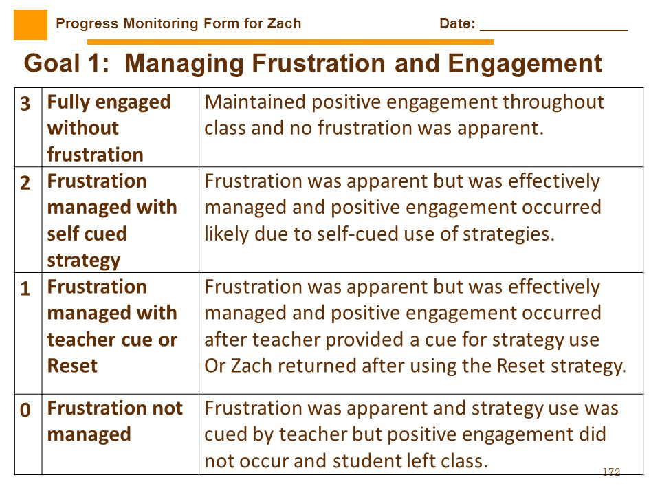 Goal 1: Managing Frustration and Engagement