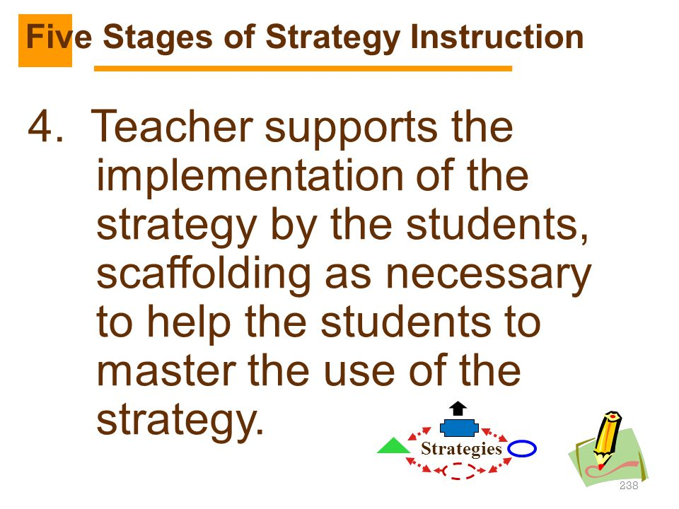 Five Stages of Strategy Instruction