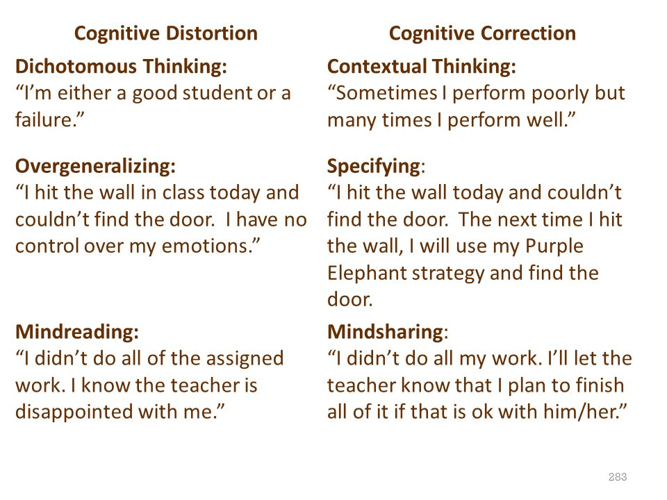 Cognitive Distortion Cognitive Correction. Dichotomous Thinking: I'm either a good student or a failure.