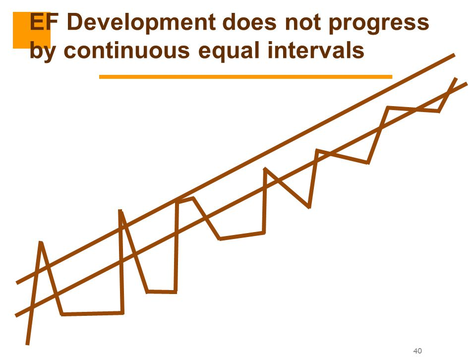 EF Development does not progress by continuous equal intervals