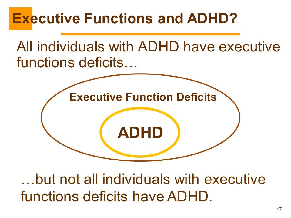 Executive Functions and ADHD