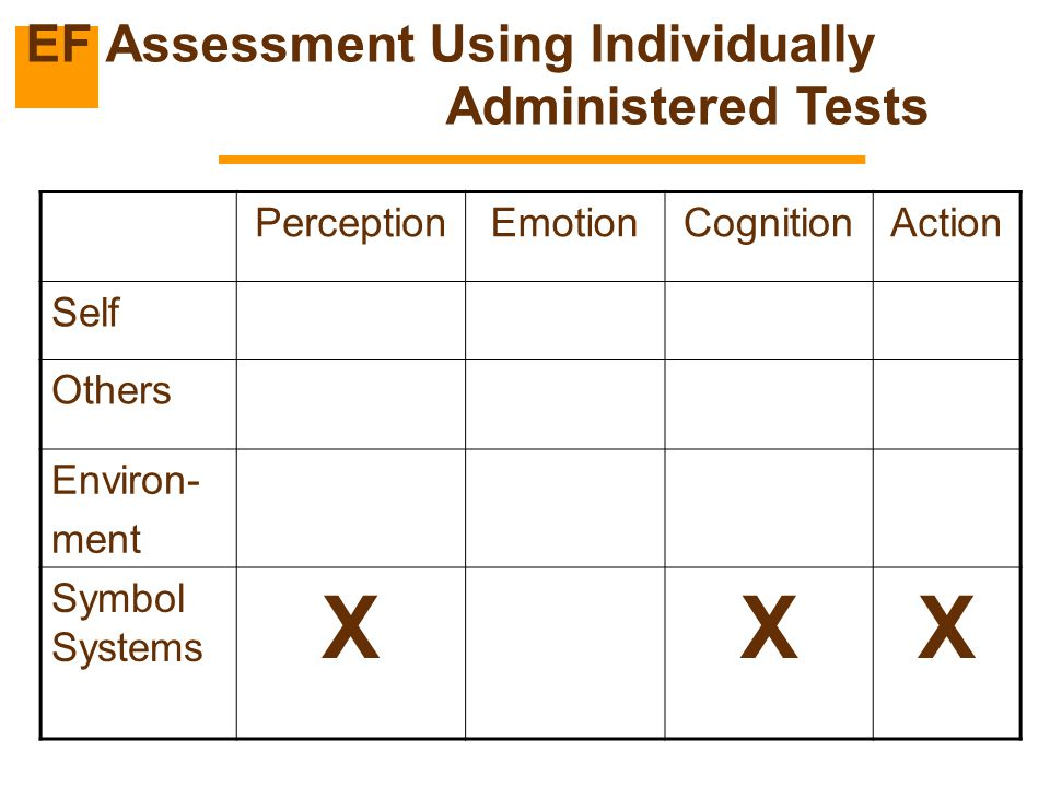 X EF Assessment Using Individually Administered Tests Perception