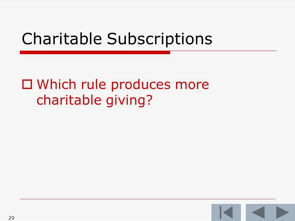 Charitable Subscriptions